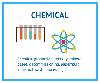 Chemical | project leads for suppliers to the process manufacturing sectors