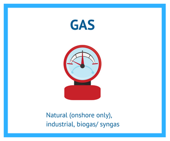 Gas project leads | project leads for suppliers to the process manufacturing sectors