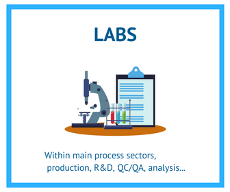 Labs | project leads for suppliers to the process manufacturing sectors